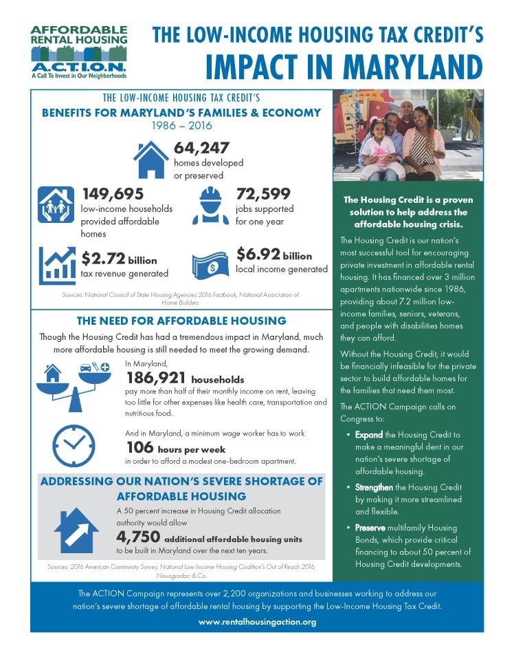 Maryland+2018 LIHTC impact